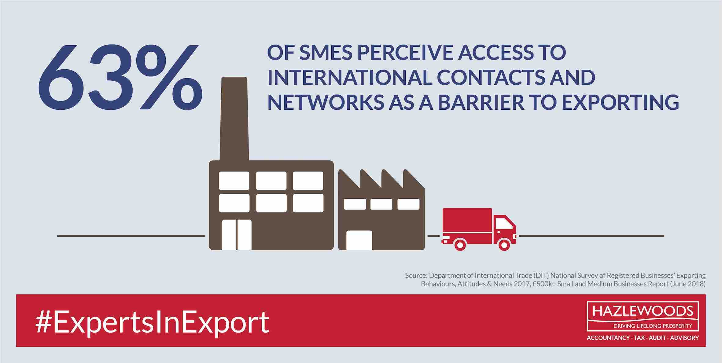 3742 HWDS Exports infographic v4